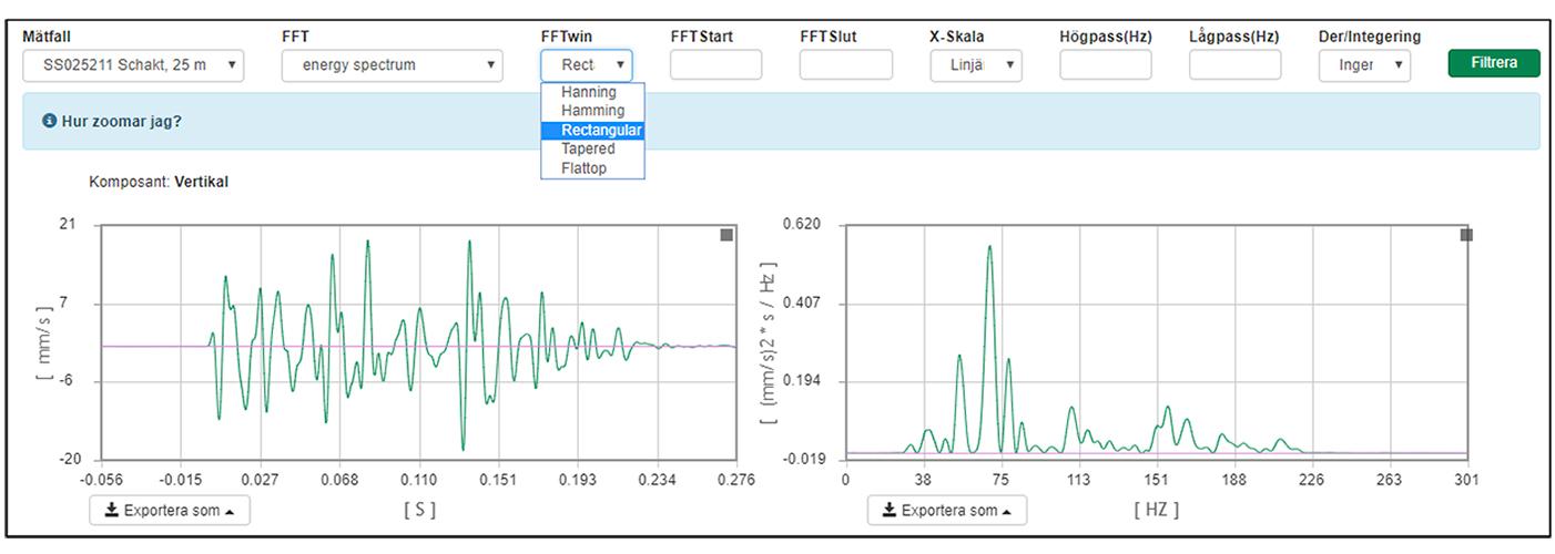 Kurs i avancerad mätteknik frekvensanalys, Tiliaconsult